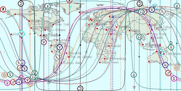 Linee planetarie